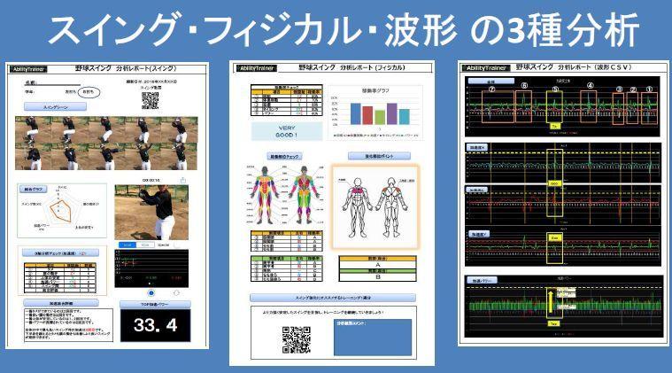 011 1 - 加速度データを使ったAbilityTrainer評価解析システム、特許申請を行いました